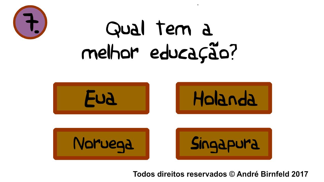 Gênio Quiz Países